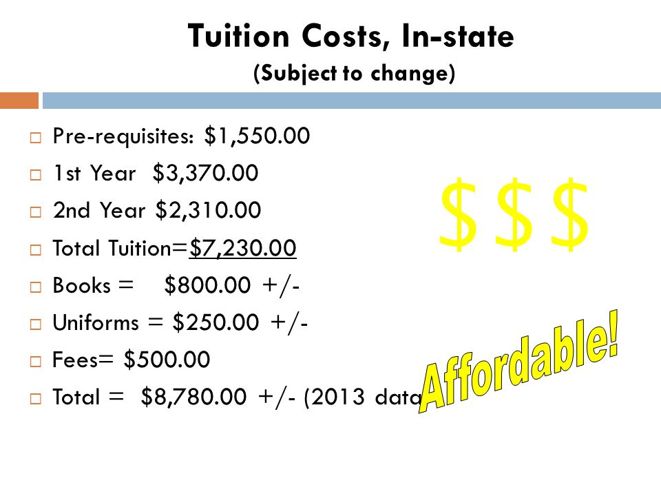 Tuition Costs, In-state (Subject to change)