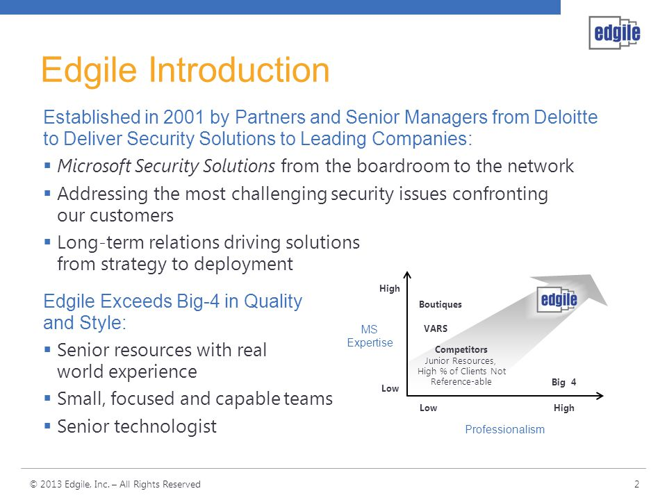 Edgile Introduction Established in 2001 by Partners and Senior Managers from Deloitte to Deliver Security Solutions to Leading Companies: