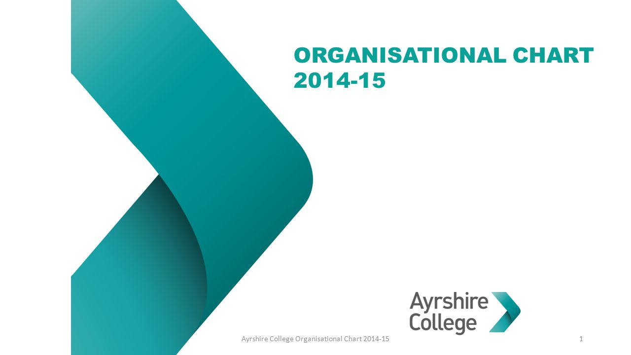 Ayrshire College Organisational Chart 2014-15
