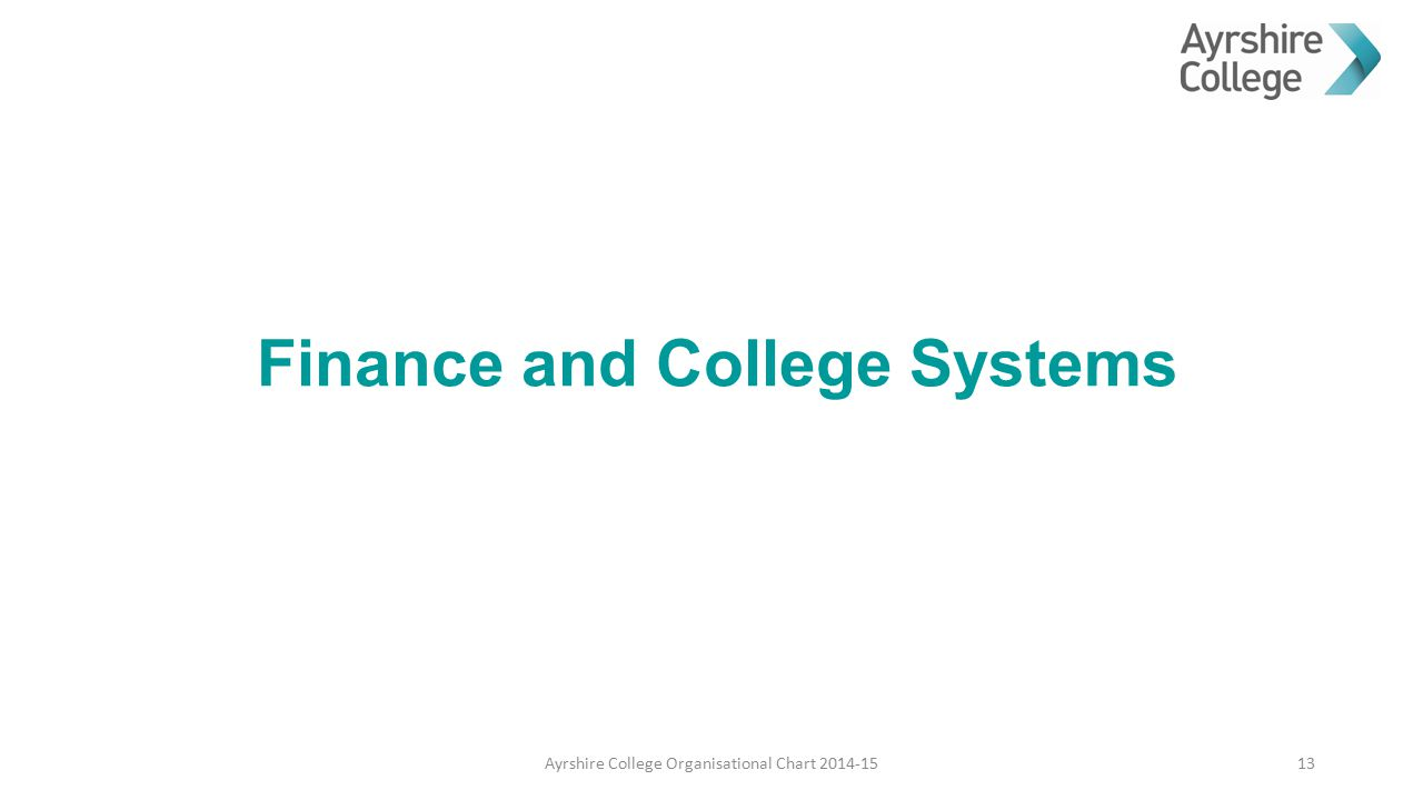 Finance and College Systems