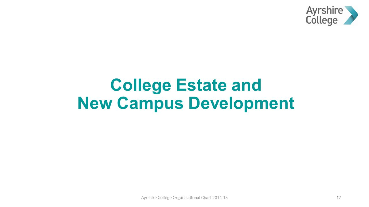 College Estate and New Campus Development