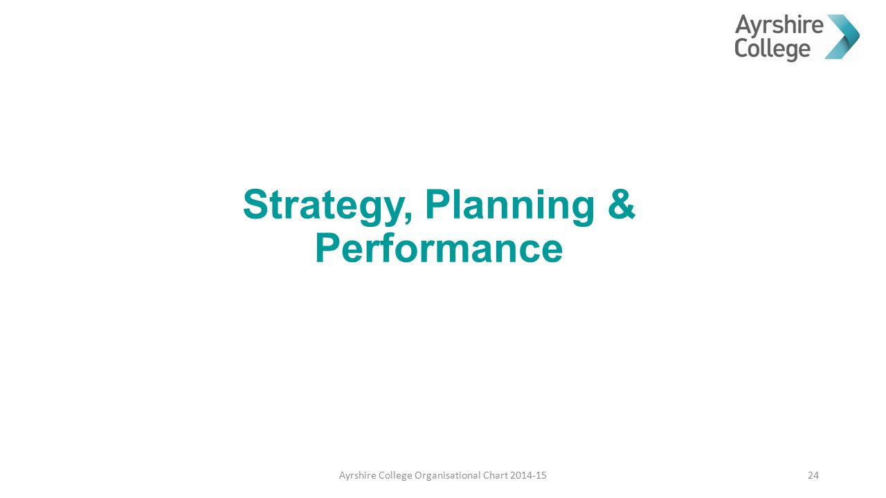 Strategy, Planning & Performance