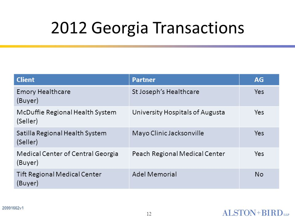 2012 Georgia Transactions Client Partner AG Emory Healthcare (Buyer)