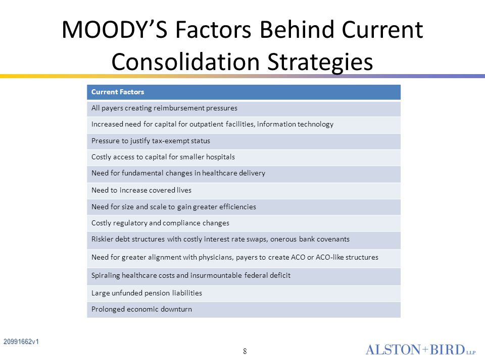 MOODY'S Factors Behind Current Consolidation Strategies