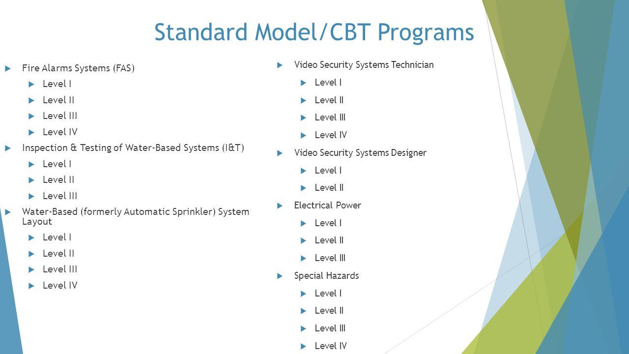 Standard Model/CBT Programs
