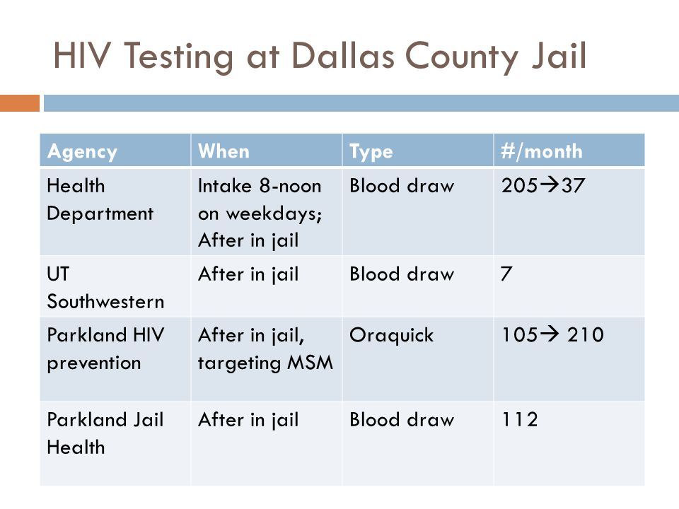 HIV Testing at Dallas County Jail