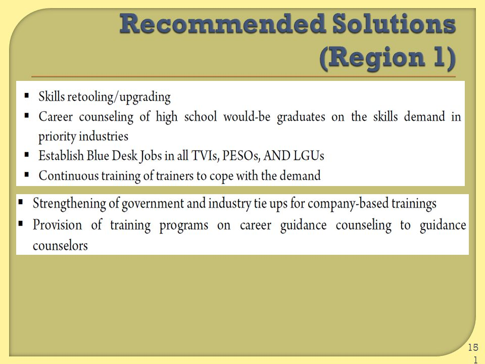 Recommended Solutions (Region 1)
