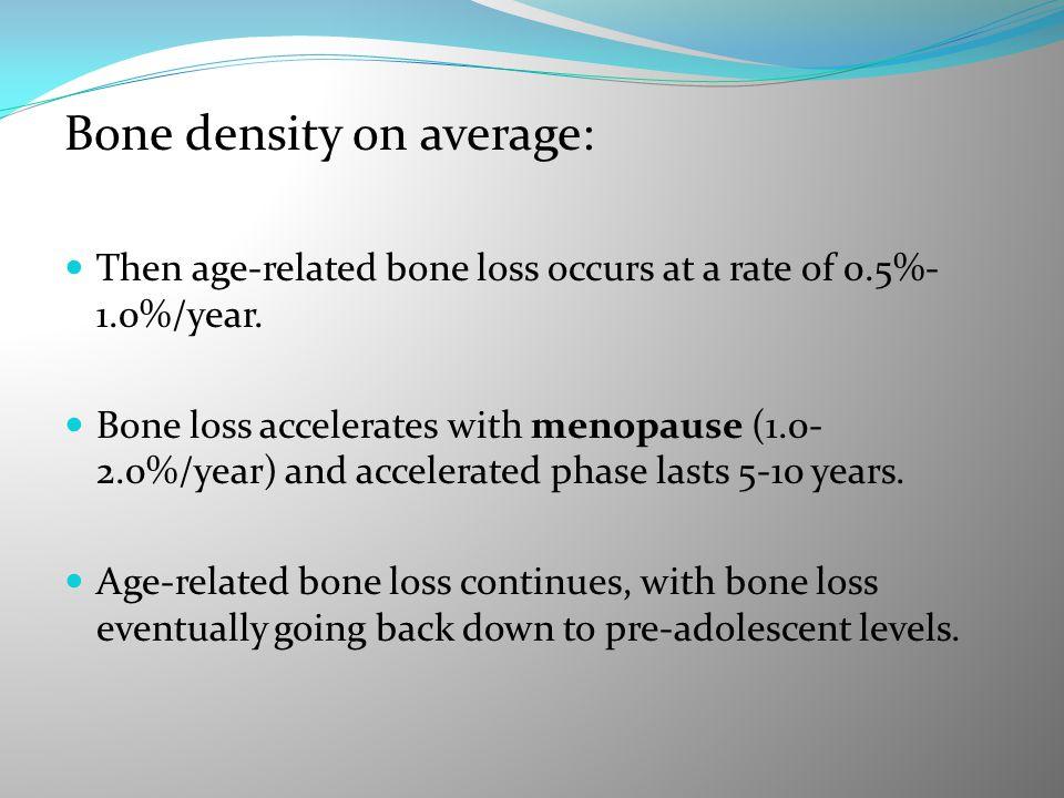 Bone density on average: