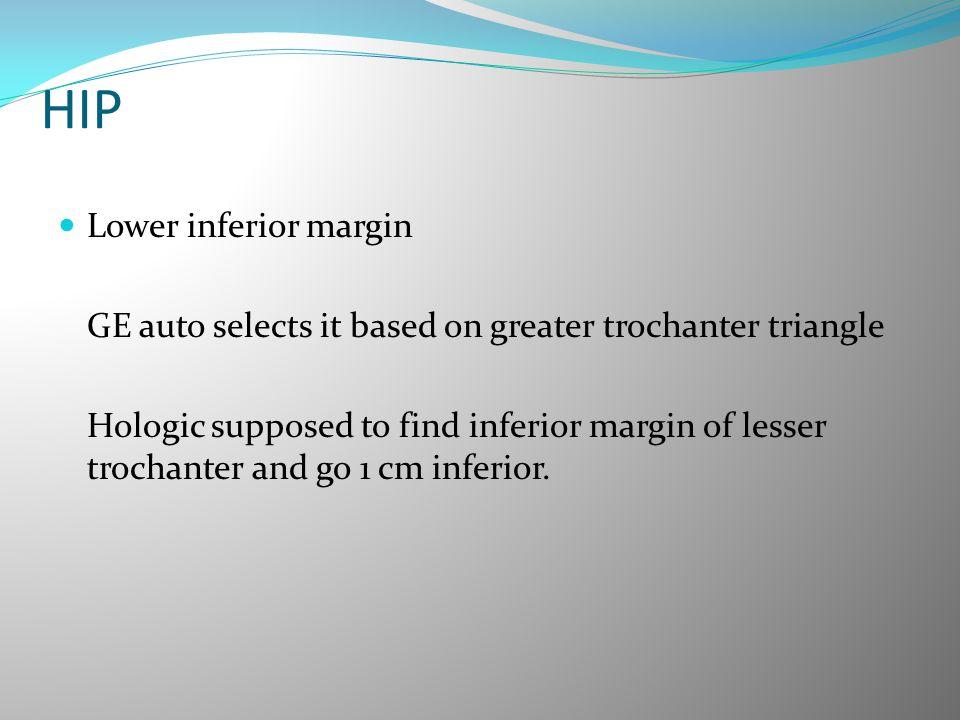 HIP Lower inferior margin
