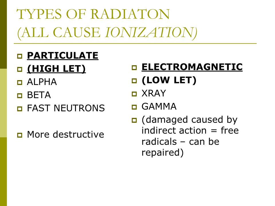 TYPES OF RADIATON (ALL CAUSE IONIZATION)