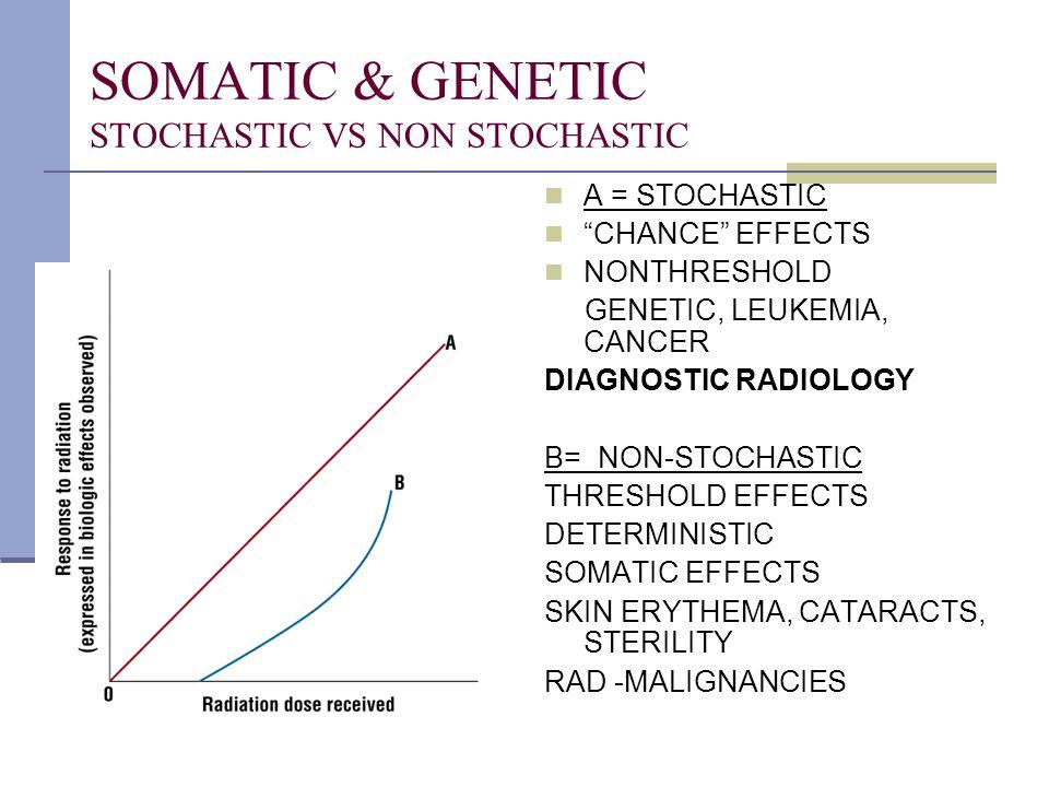 SOMATIC & GENETIC STOCHASTIC VS NON STOCHASTIC