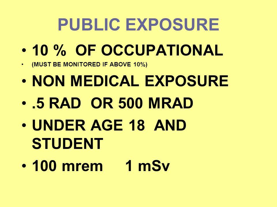 PUBLIC EXPOSURE 10 % OF OCCUPATIONAL NON MEDICAL EXPOSURE
