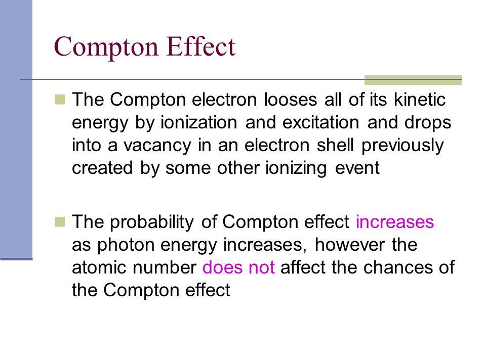 Compton Effect