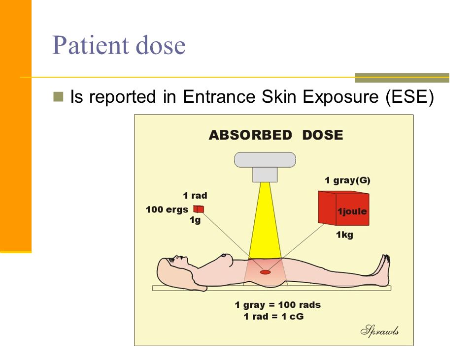 Patient dose Is reported in Entrance Skin Exposure (ESE)