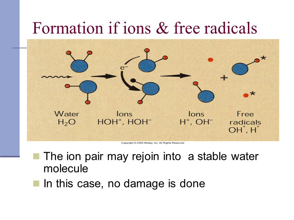 Formation if ions & free radicals