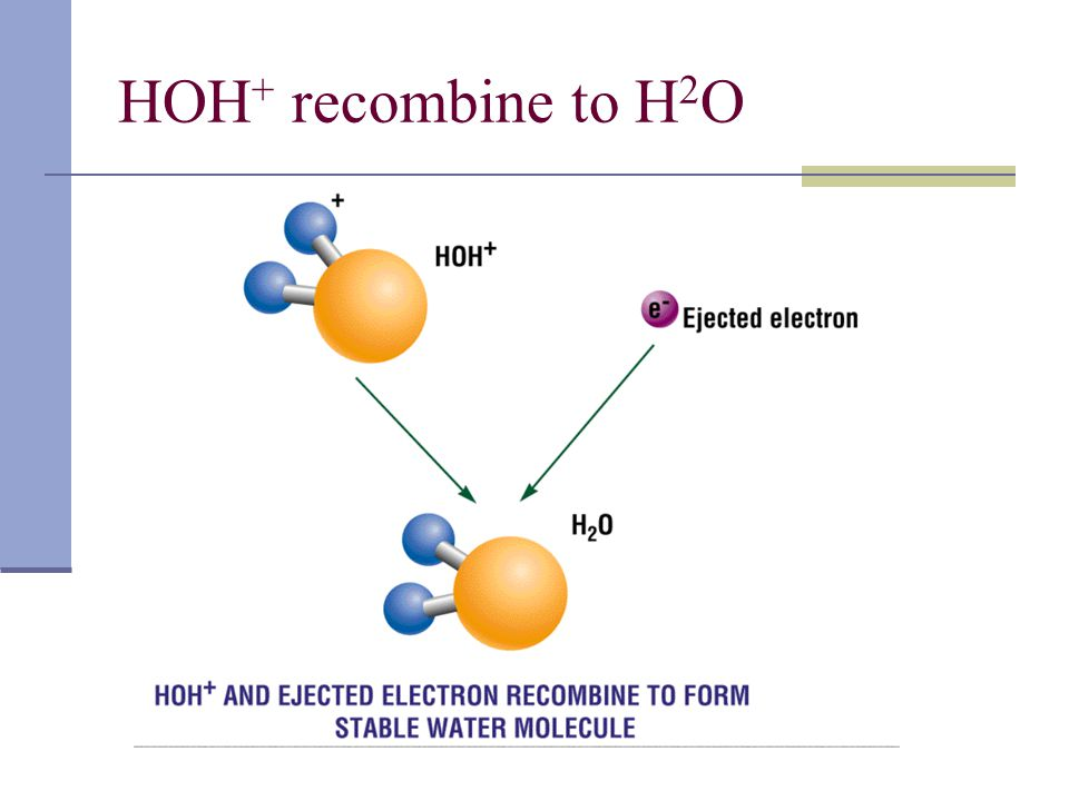 HOH+ recombine to H2O