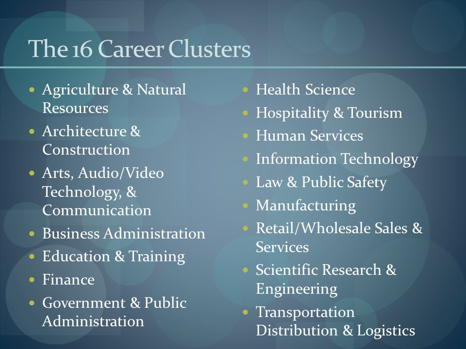 The 16 Career Clusters Agriculture & Natural Resources