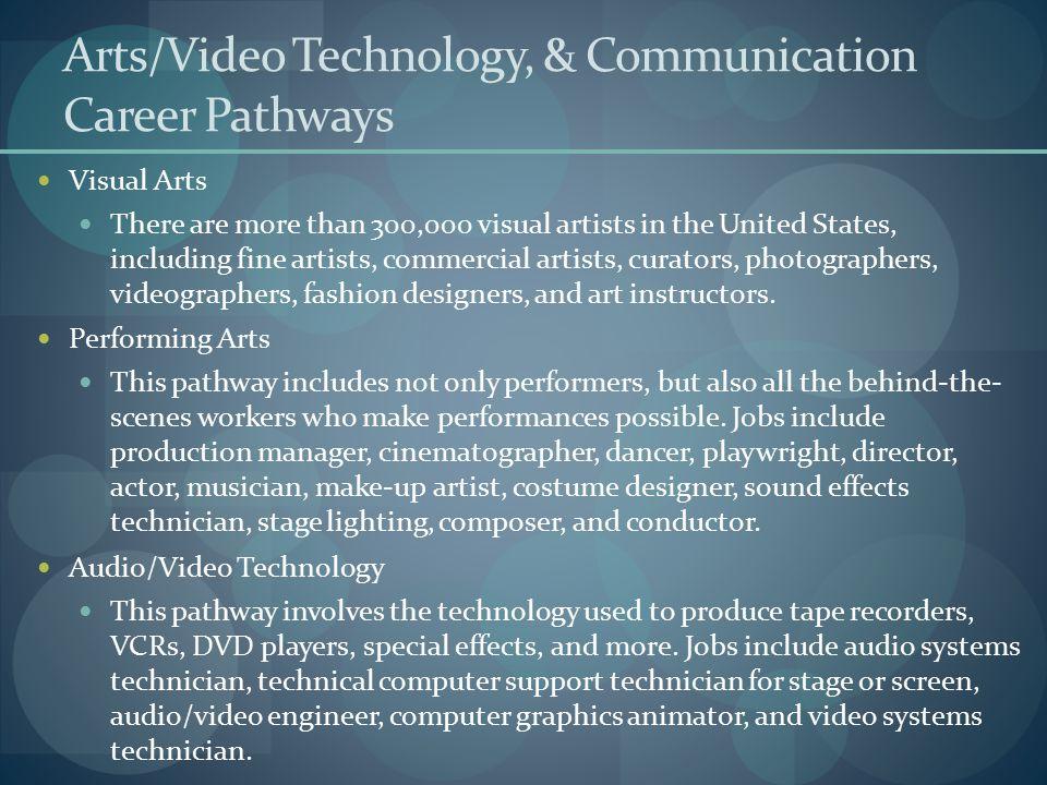 Arts/Video Technology, & Communication Career Pathways