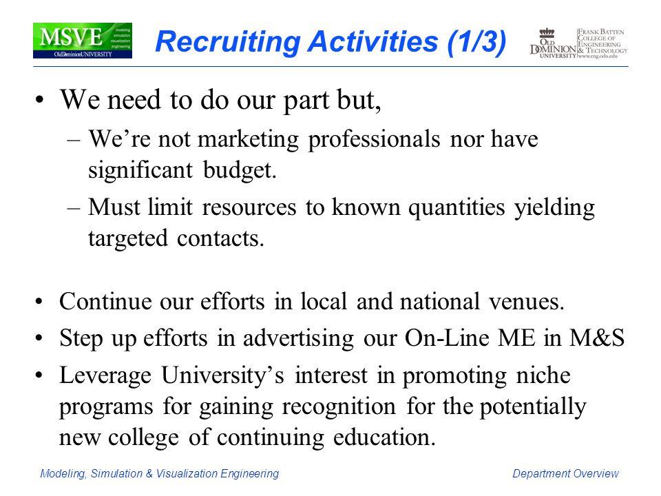 Recruiting Activities (1/3)