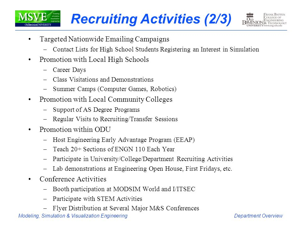 Recruiting Activities (2/3)