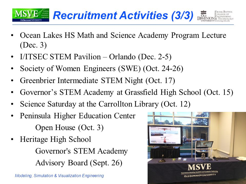 Recruitment Activities (3/3)