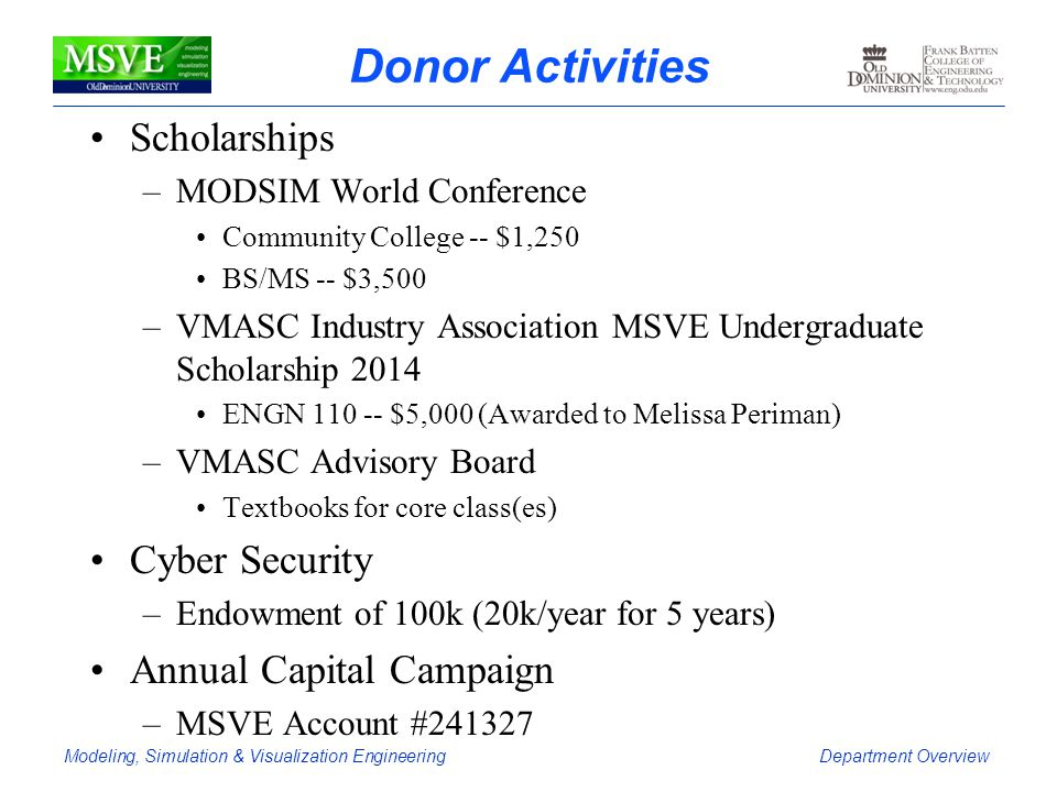 Donor Activities Scholarships Cyber Security Annual Capital Campaign