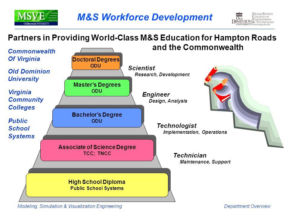 M&S Workforce Development