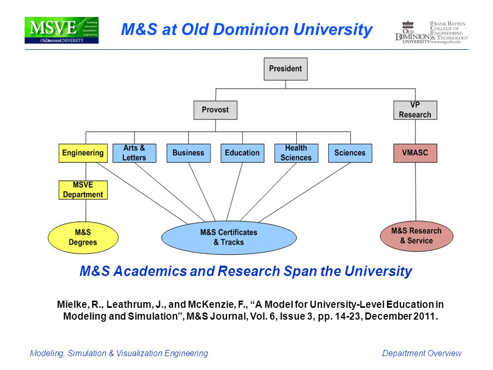 M&S at Old Dominion University
