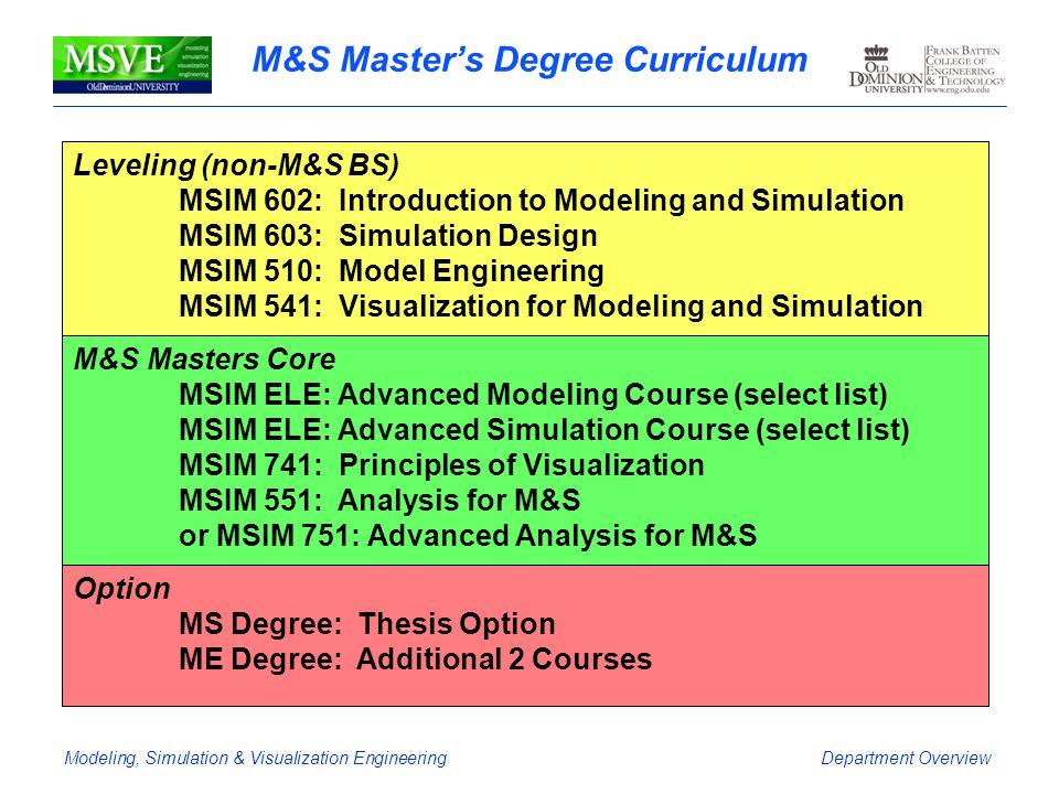 M&S Master's Degree Curriculum