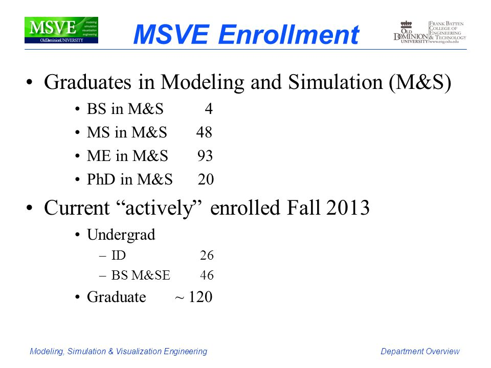 MSVE Enrollment Graduates in Modeling and Simulation (M&S)