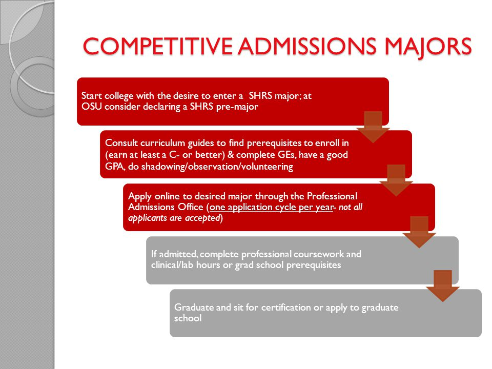 Competitive admissions majors