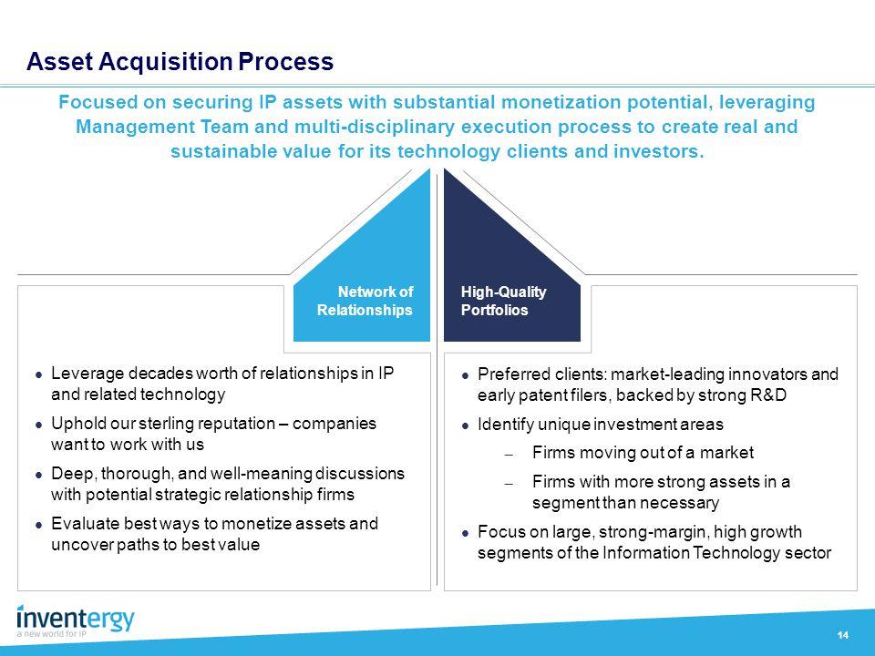 Asset Acquisition Process