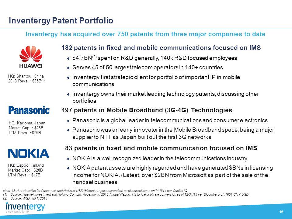 Inventergy Patent Portfolio
