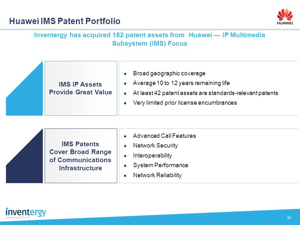 Huawei IMS Patent Portfolio