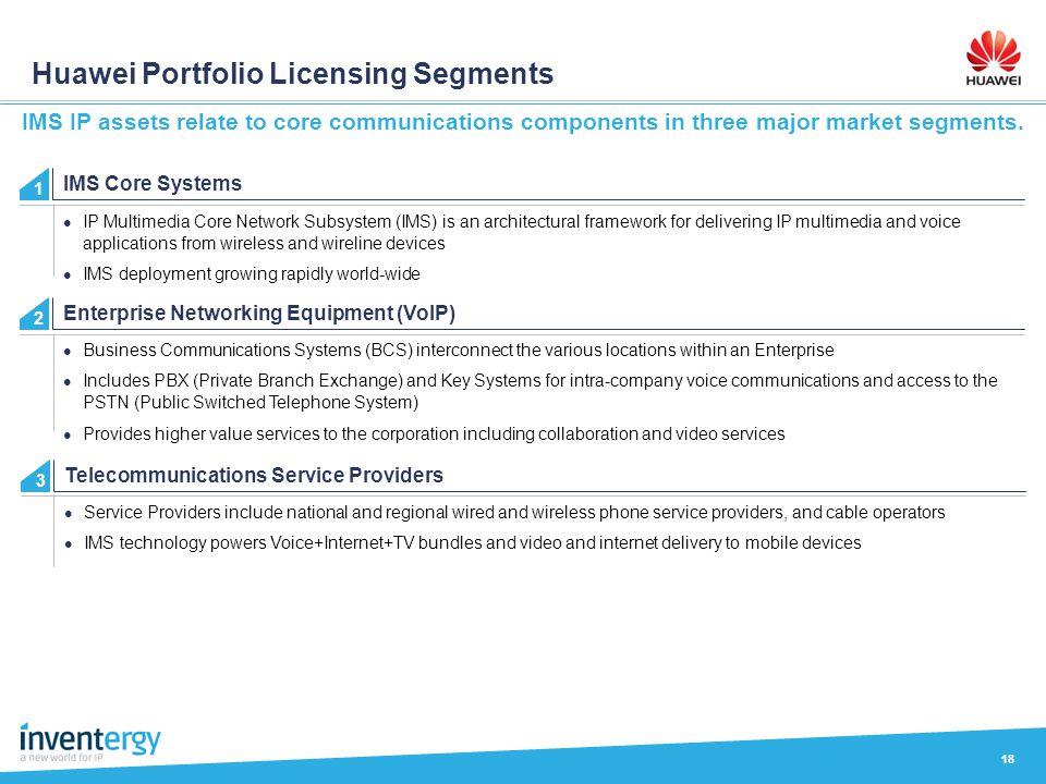 Huawei Portfolio Licensing Segments