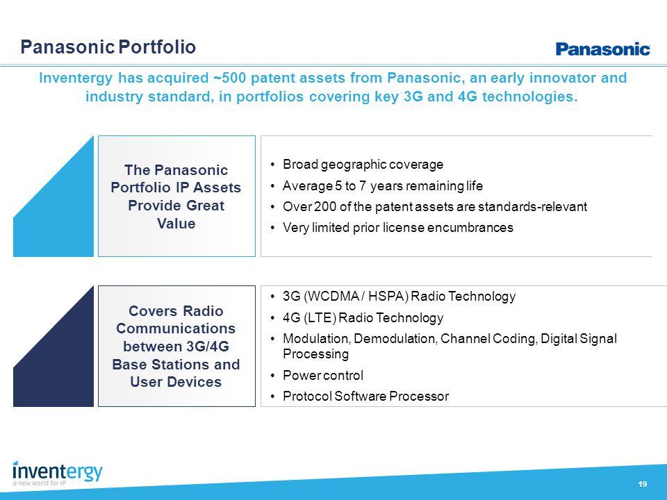 The Panasonic Portfolio IP Assets Provide Great Value