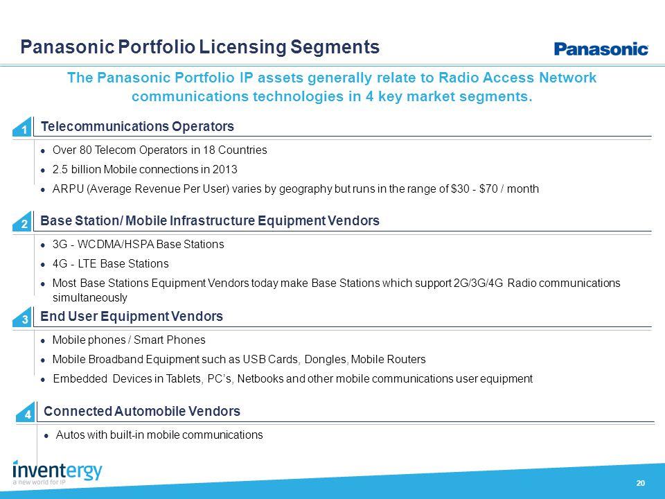 Panasonic Portfolio Licensing Segments