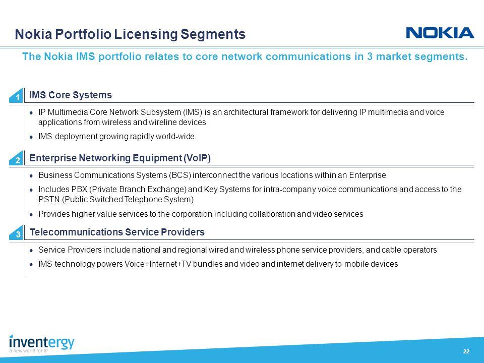 Nokia Portfolio Licensing Segments