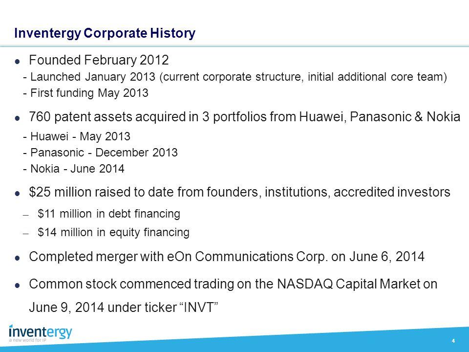 Inventergy Corporate History