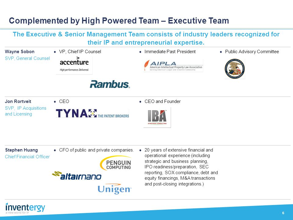 Complemented by High Powered Team – Executive Team