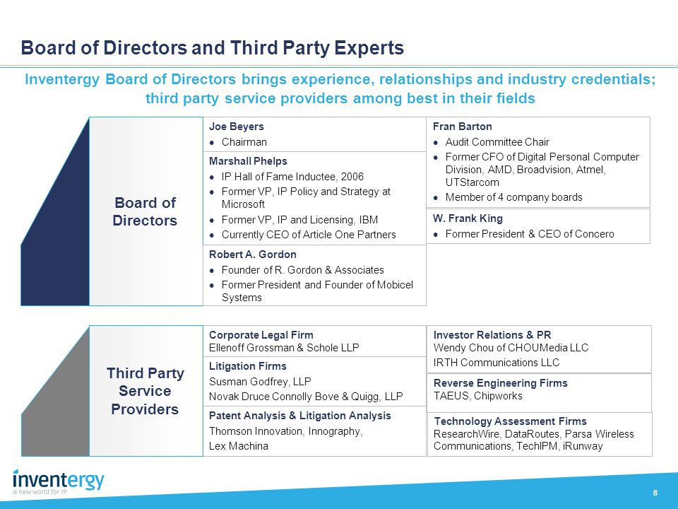 Board of Directors and Third Party Experts