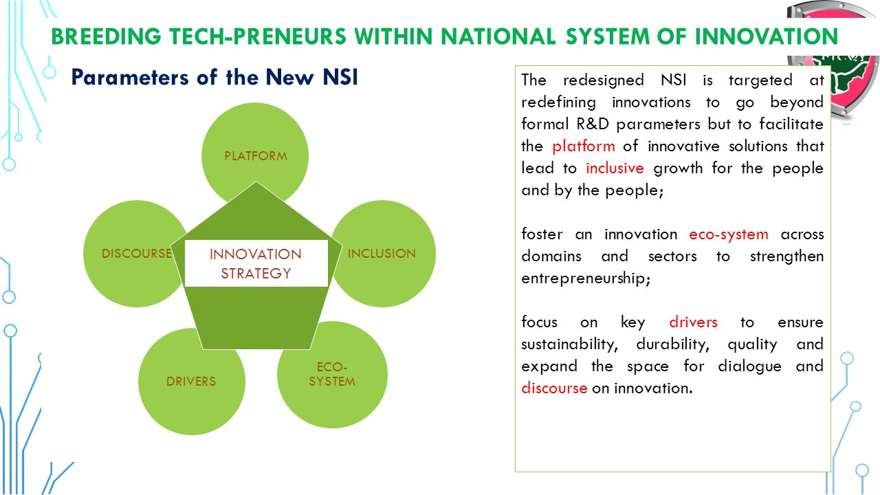 Breeding tech-preneurs within National System of Innovation