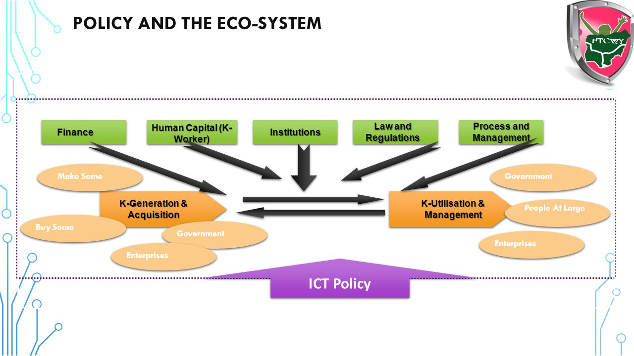 Policy and the Eco-System