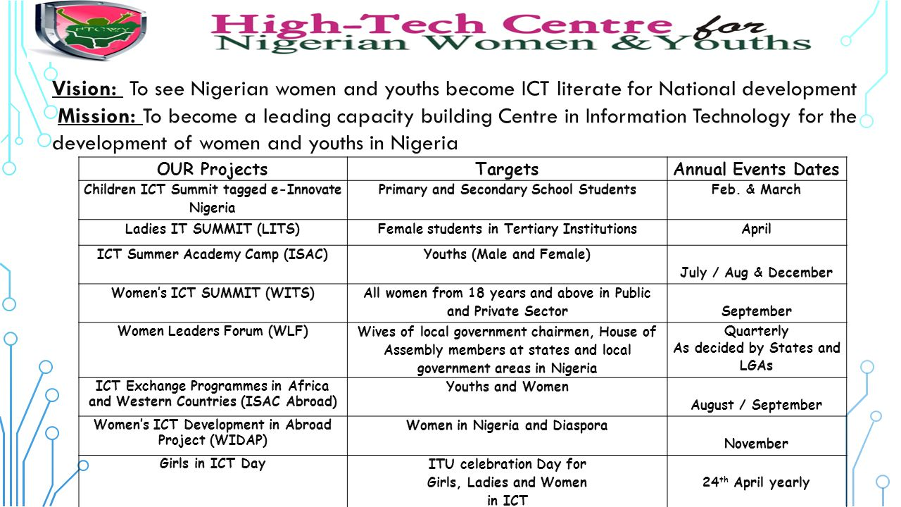 Vision: To see Nigerian women and youths become ICT literate for National development