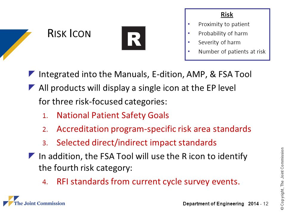 Risk Icon Integrated into the Manuals, E-dition, AMP, & FSA Tool