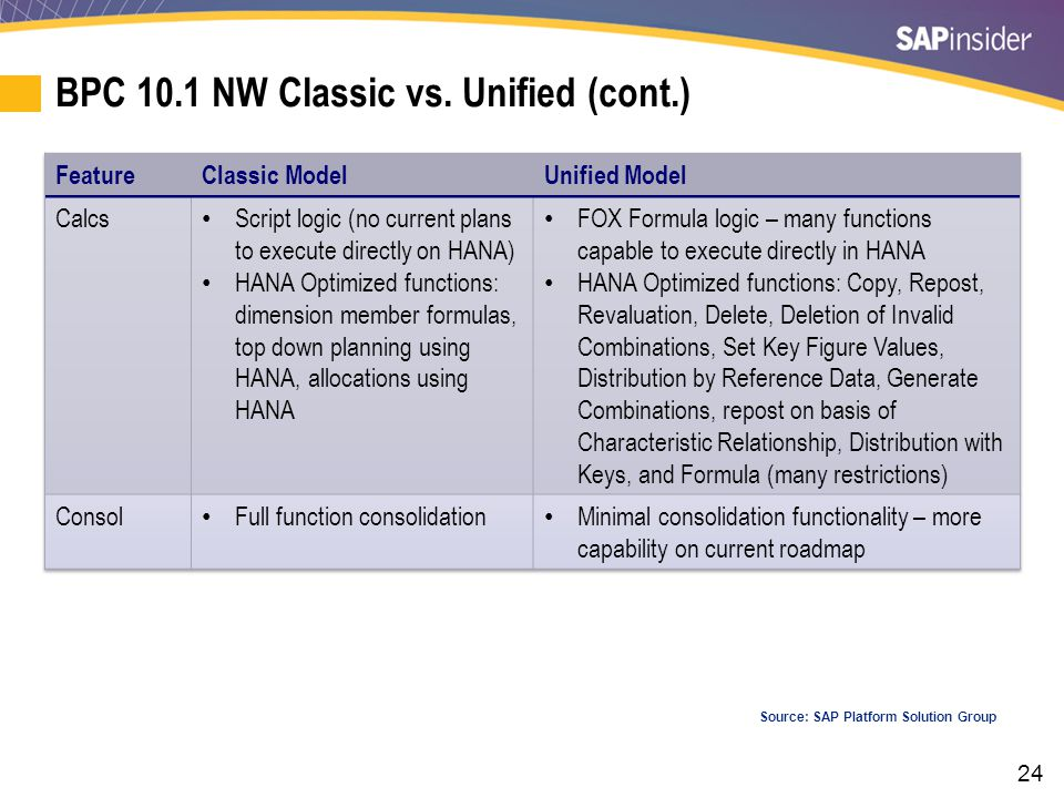 BPC 10.1 NW Classic vs. Unified (cont.)