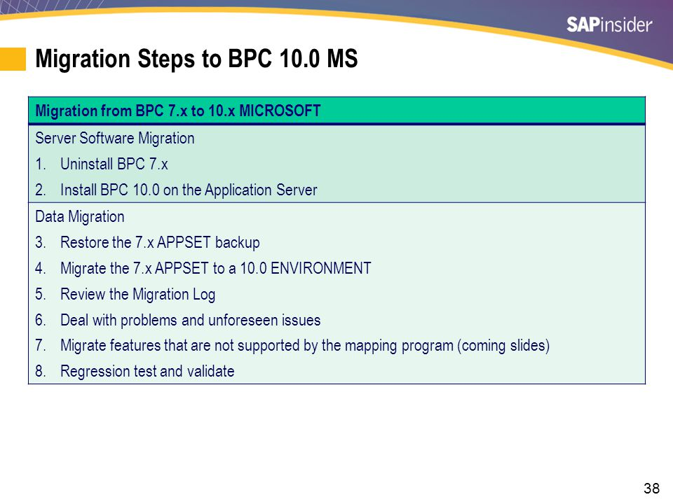 BPC Features That Migrate from 7.x MS to 10.0 MS