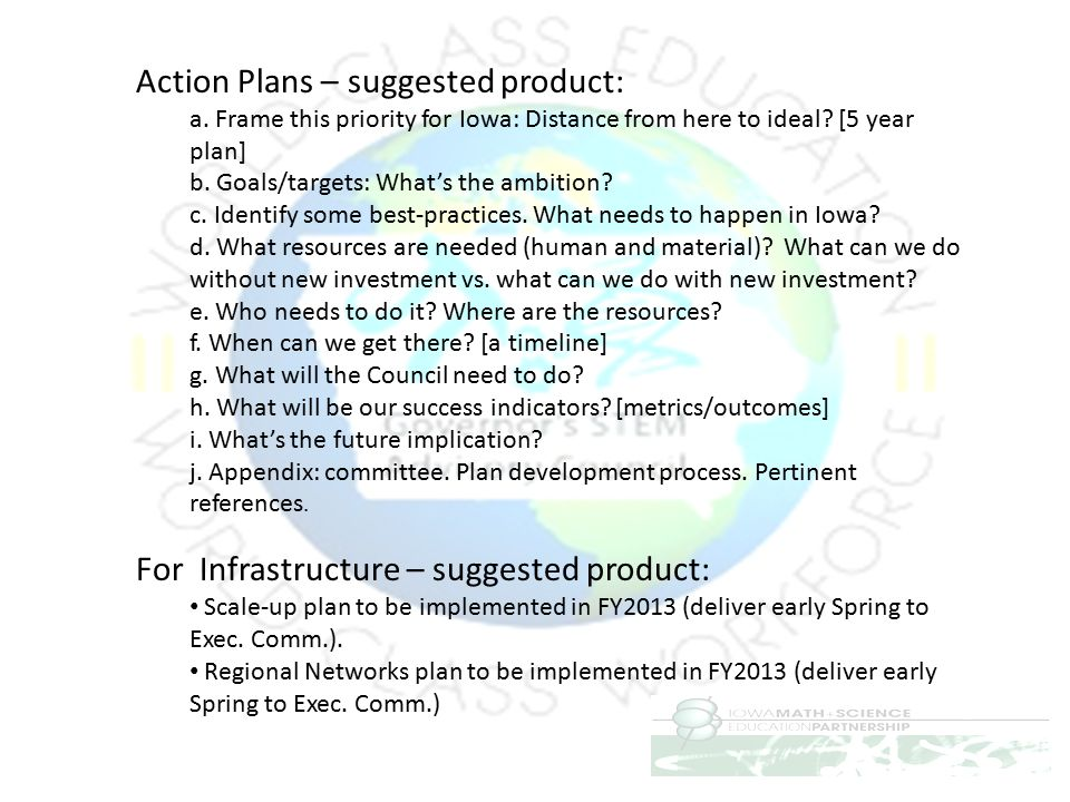 Action Plans – suggested product: