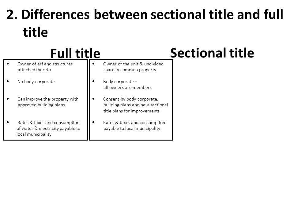 Sectional title 2. Differences between sectional title and full title