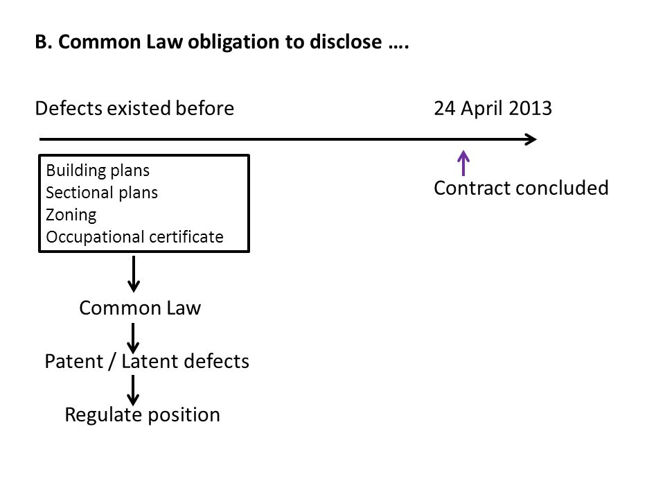 B. Common Law obligation to disclose ….
